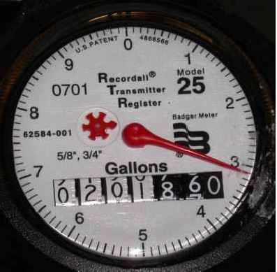 Typical meter with a sweep dial